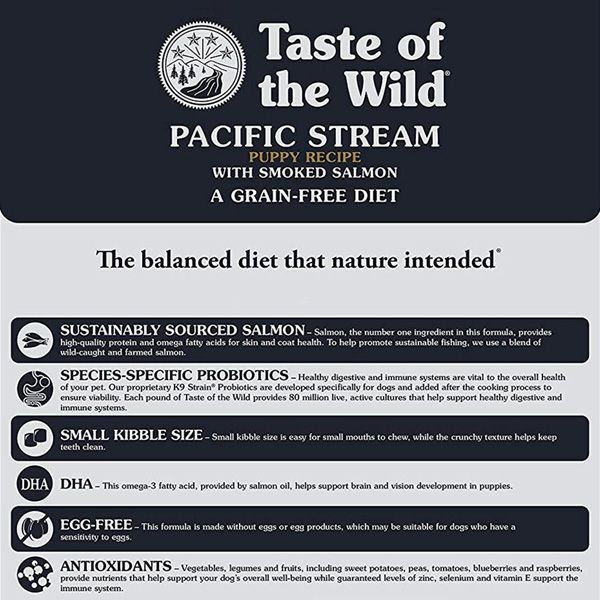 Taste of the Wild Dry Dog Food (Grain-Free) - Pacific Stream (Puppy) - with Smoked Salmon