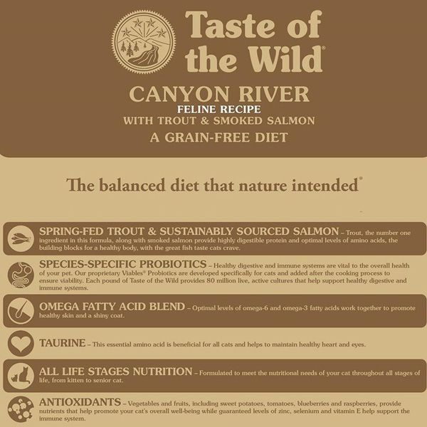 Taste of the Wild Dry Cat Food (Grain-Free) - Canyon River - with Trout & Smoked Salmon